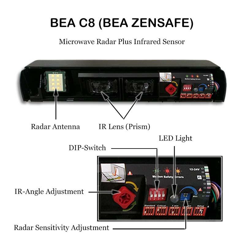 BEA C8 / BEZ ZENSAFE sensor legend