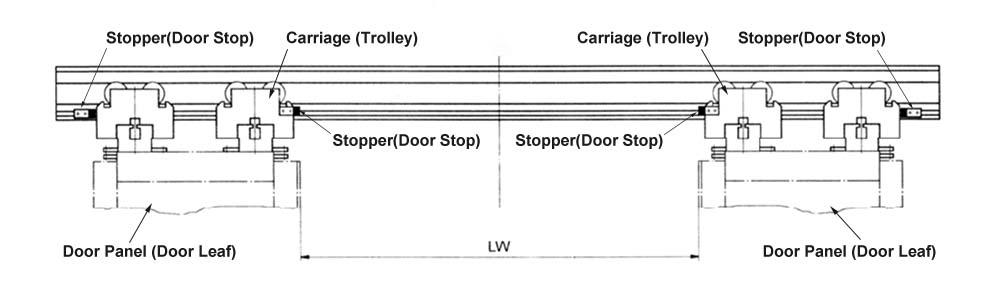 EC100 Gilgen SLM End Stop, End Buffer, Door Buffer