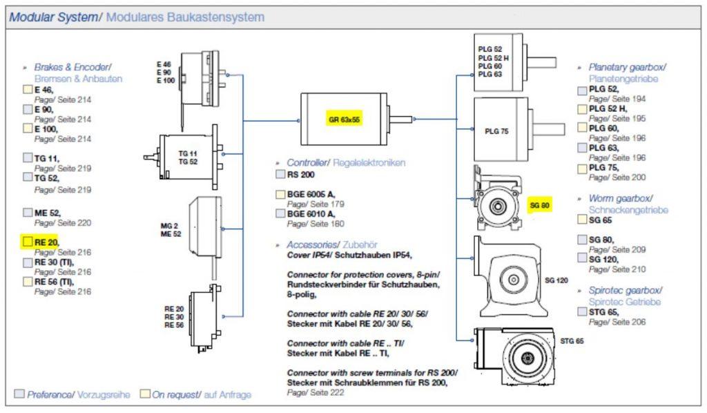 GR 63x55 module combination