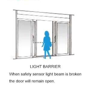 Light barrier function