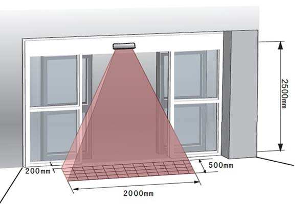 Infrared light curtain detect area wider